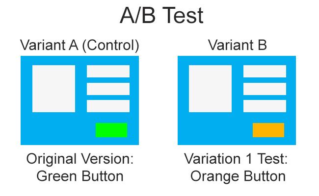 a-b-test-image